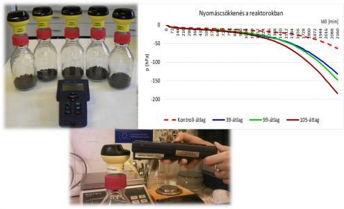Talajlégzés mérés képsorozat